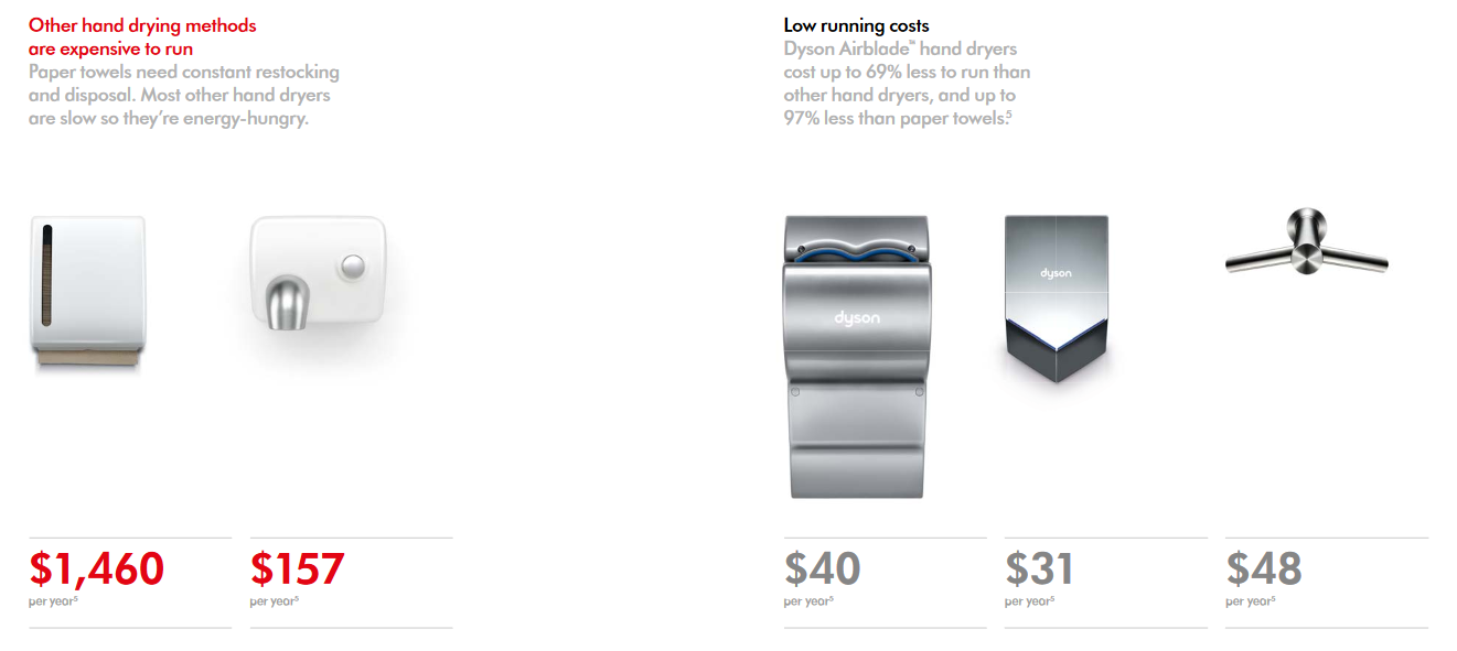 Dyson-Airblade-Brochure-Hand-Dryer-Low-Cost-Analysis